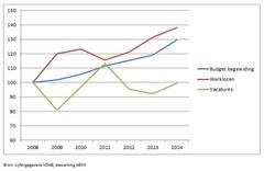 statistieken%201.png